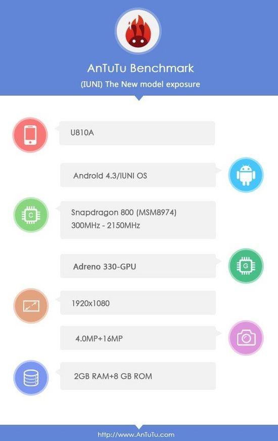 1600万像素骁龙800芯 IUNI手机配置曝光