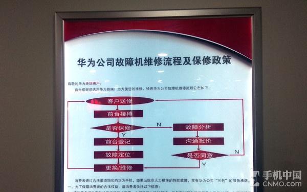 华为加速建设一流销售和售后服务体系第12张图