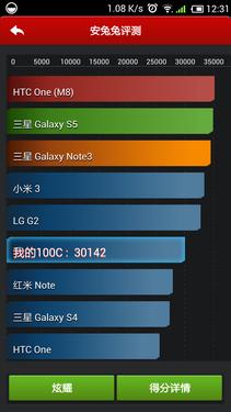 5.5英寸2.0GHz八核 100+V6视频手机评测