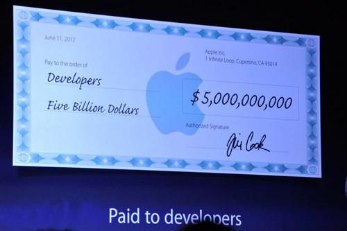 750亿次的肯定 App Store六年发展历程