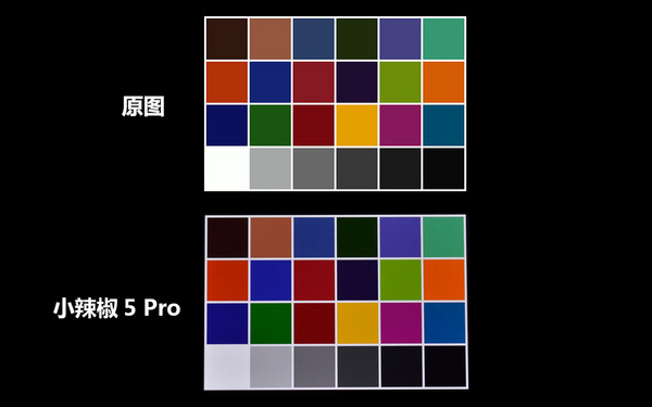 蜀锦工艺配置再升级 小辣椒5 Pro评测