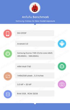 三星Galaxy S6跑分曝光