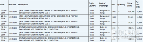 5.5英寸/2.5GHz  三星SM-G430配置曝光