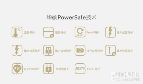 名片大小10050mAh 华硕ZenPower将上市