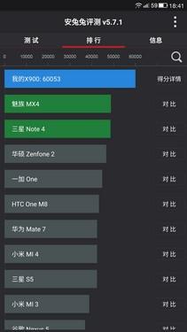 乐视超级手机Max评测:挑战苹果的旗舰第40张图