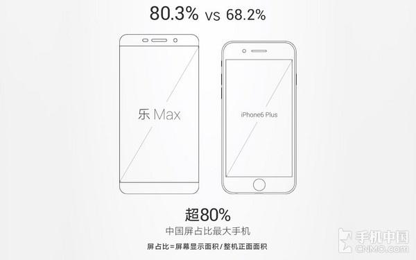 乐视超级手机Max评测:挑战苹果的旗舰第6张图