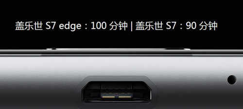 三星Galaxy S7&S7 Edge上你感兴趣部分