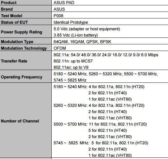 华硕7.9英寸平板曝光 CPU改用骁龙650