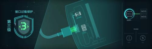 技术宅:充电5分钟通话2小时背后的秘密