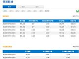 中国移动5月数据:4G用户数超4.09亿