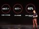 乐视推CDLA联盟 乐2系列销量破四百万