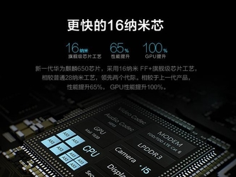 """抢占中端""""新""""天地 麒麟650对比骁龙625"""