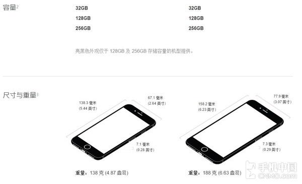 买谁?iPhone 7详细对比iPhone 7 Plus 第2张图