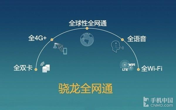 电信布局低频4G网络 高通早已蓄势待发