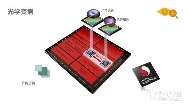 骁龙835全面解析:你以为只提升了性能?