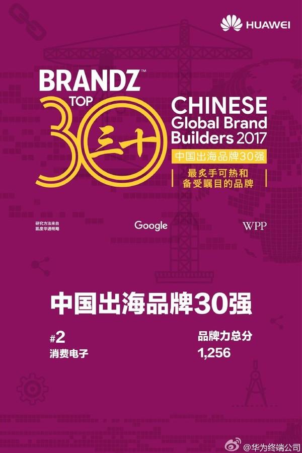 华为名列中国出海品牌第二
