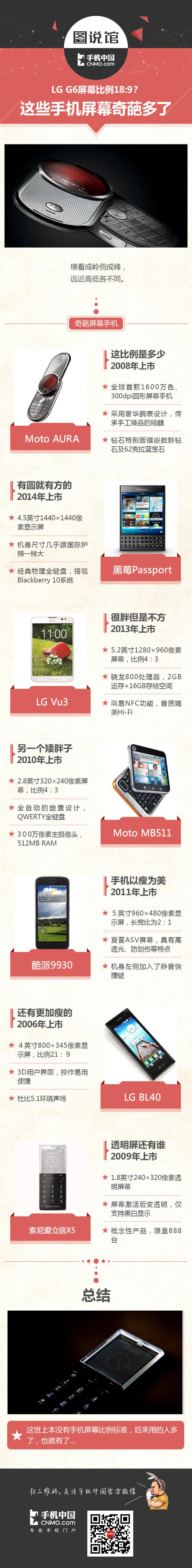 LG G6屏幕18:9?这些手机屏幕奇葩多了
