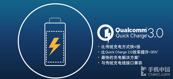QC3.0快充技术