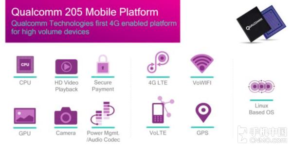 高通发布骁龙205入门级4G芯片