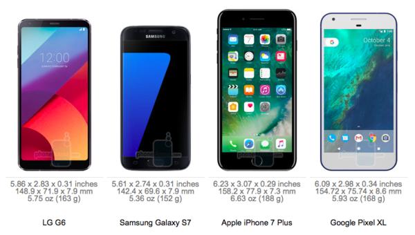 LG G6外媒上手:外观好评/配置难称旗舰
