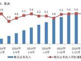 工信部公布1-2月份通信业经济运行情况