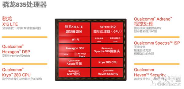 Xperia XZ Premium评测:地表最强手机?