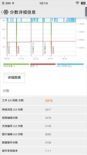 努比亚Z17mini对比坚果Pro 颜值实力PK?