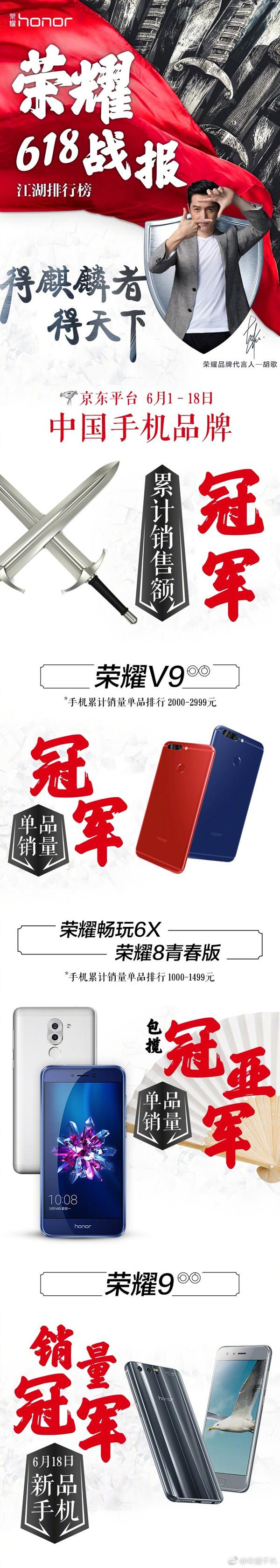 荣耀手机618战报