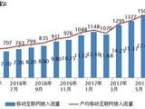 我国4G用户达8.7亿  5月户均流量1509M