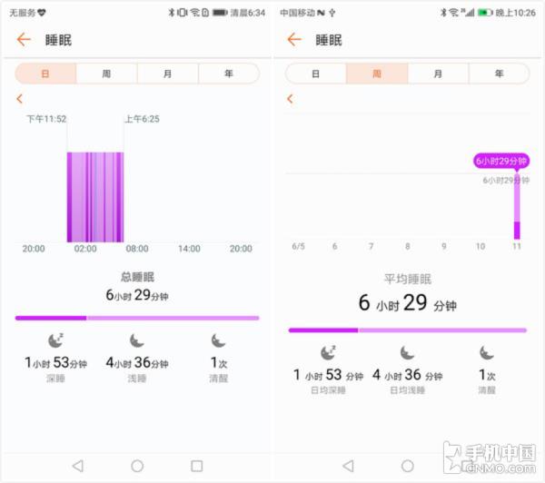 华为运动手环评测:50米防水/独立GPS
