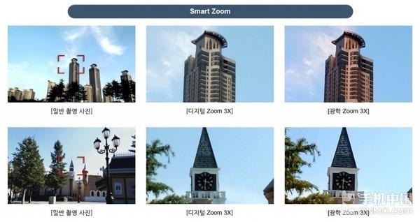 Smart Zoom功能支持三倍光学变焦