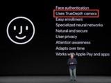奥比中光:iPhone X前置3D镜头用结构光方案