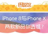 图说馆 iPhone 8和iPhone X你会选谁?