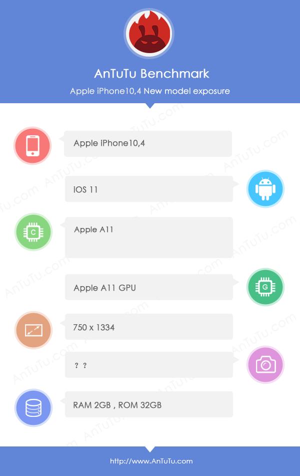 iPhone X跑分曝光 六核竟达9956分无敌!