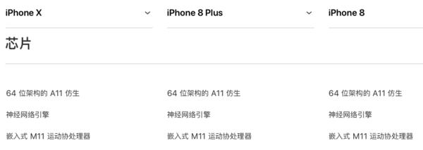 性能跑分炸裂 iPhone 8也上3GB运存?
