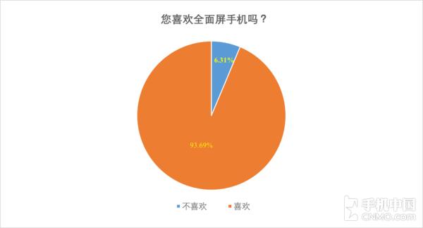 问题一数据分析图