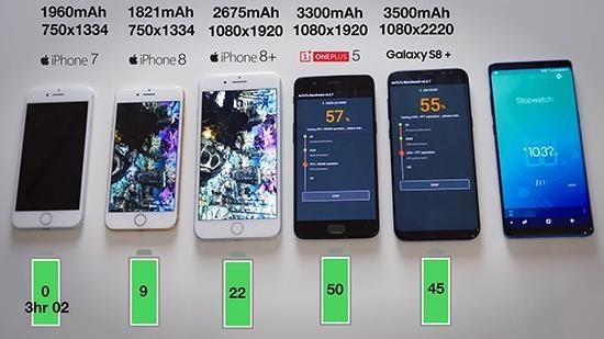 五大旗舰手机续航对比 苹果完败 第一是它