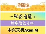 图说馆 中兴折叠手机天机Axon M发布