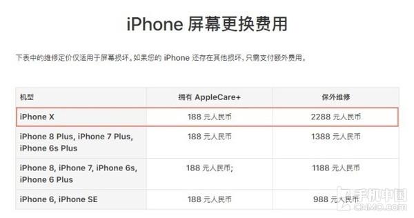 iPhone屏幕维修