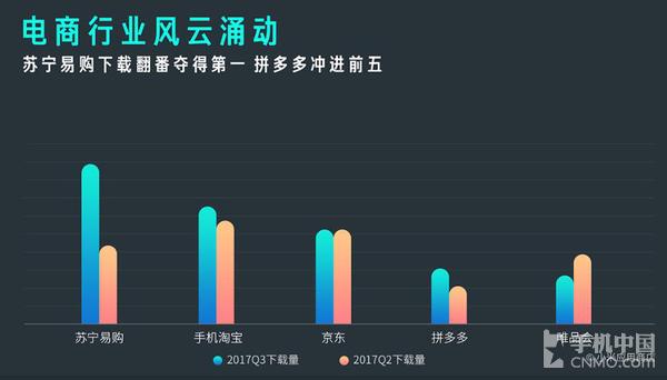MIUI应用市场Q3报告 应用分发破1000亿