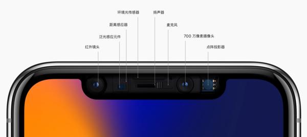 iPhone X的各项传感器