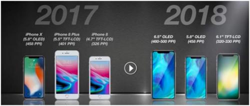 iPhone X明年升级?或将推两款大屏版本