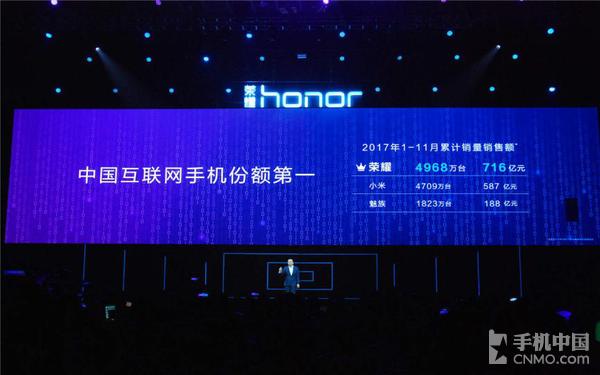 赛诺数据显示,荣耀1-11月销量与销售额均是中国互联网手机第一