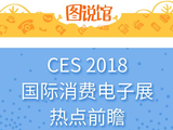 图说馆:CES 2018前瞻 亮点都在这里!