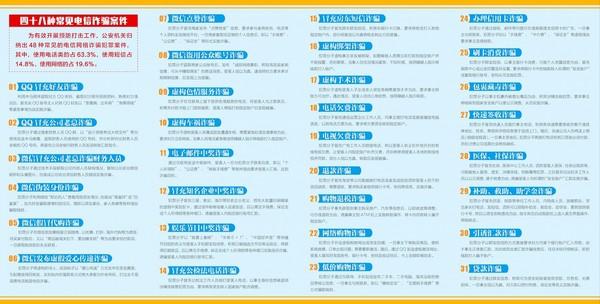 公安机关归纳出的48种常见电信网络诈骗犯罪案件
