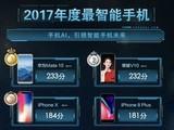年度最智能手机排名出炉 AI手机哪家强?