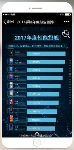 鲁大师2017手机年度报告出炉:它最流畅