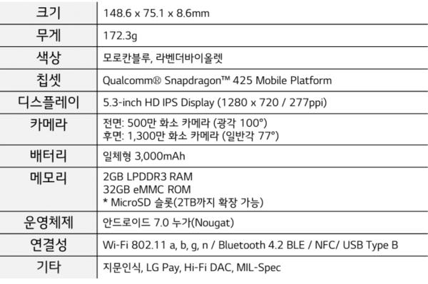 LG X4+配置