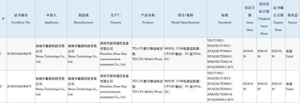 通过3C认证的两款产品