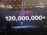 这家厂商厉害了 去年默默卖出3亿台手机